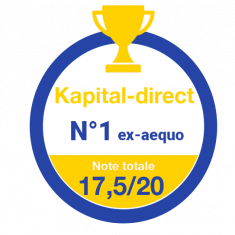 kapital-direct recompense